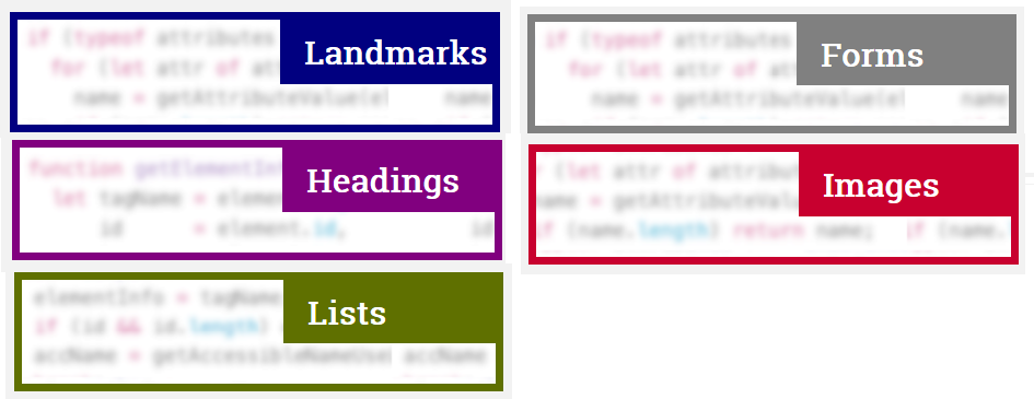 Shows landmarks, headings, lists, forms and images bookmarklets. Click image to go to page.